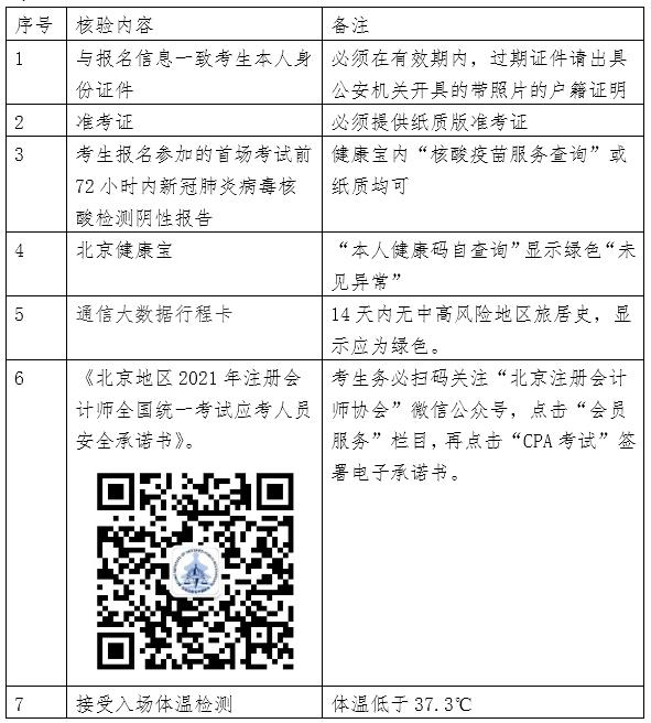 职业考试网